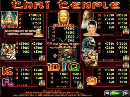Cara Main Thai Temple Slot Pussy888