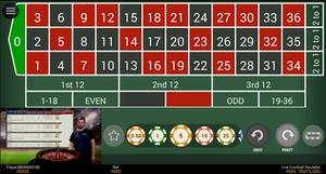 Roulette 918Kiss