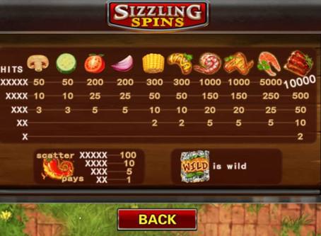 Tips & Strategi Main Sizzling Spins Mega888