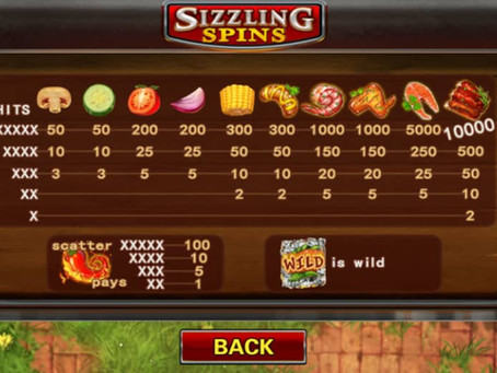Tips & Strategi Main Sizzling Spins Mega888
