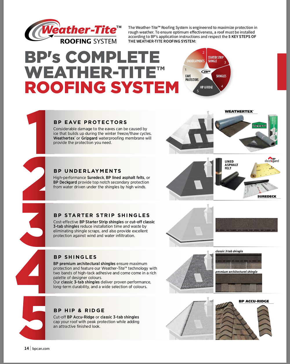 5 steps to the B.P weather tite roofing system
