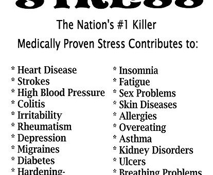 Effect of STRESS on our bodies