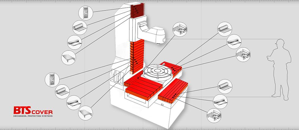 CNC körükleri, cnc körükleri ankara