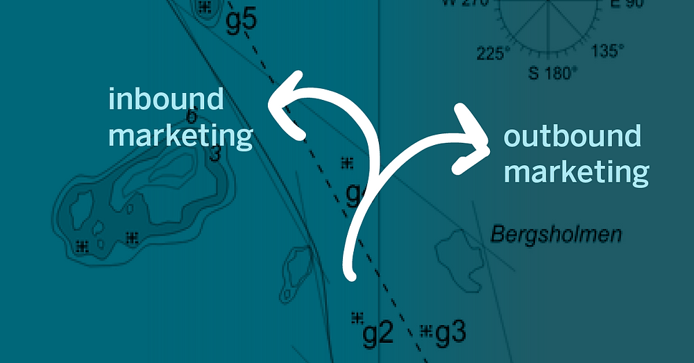 Inbound and outbound marketing with Recoordinate