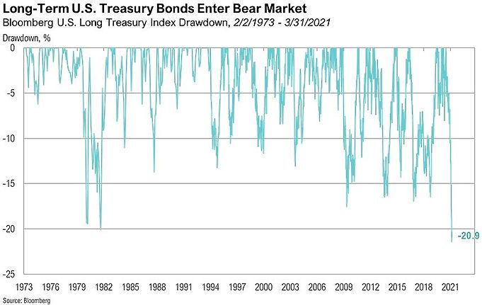 Q1%20UST%20bond%20chart_edited.jpg