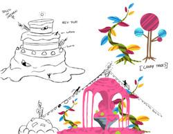 Sweets Hub Concept