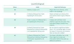 Level 02 Original