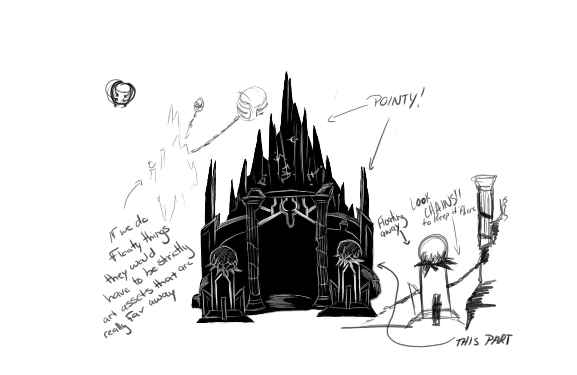 Death Spawn Concept