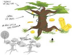 Nature Hub Concept 02