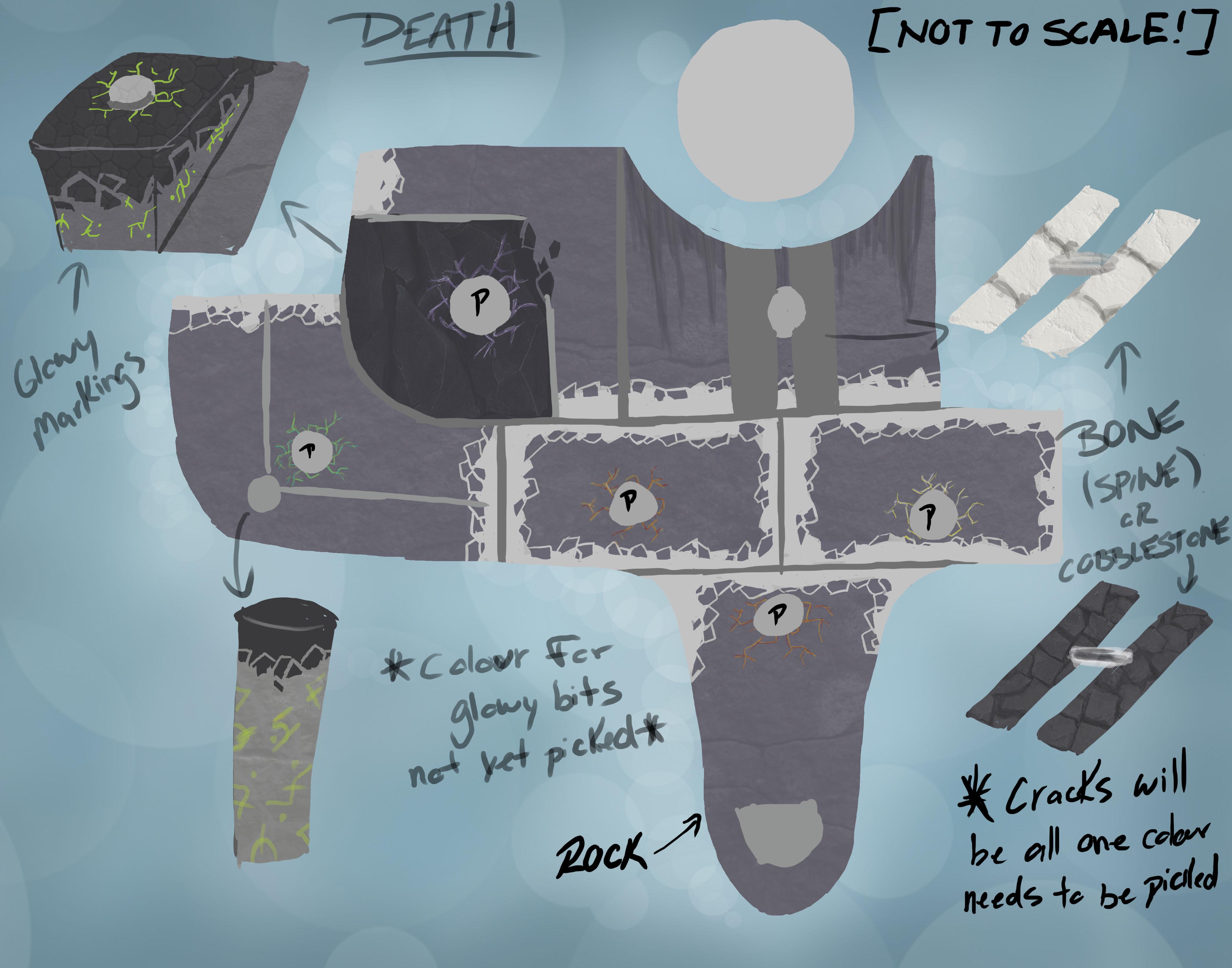 Death Territory Design
