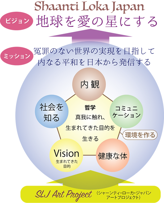 201907_SLJコンセプト.png