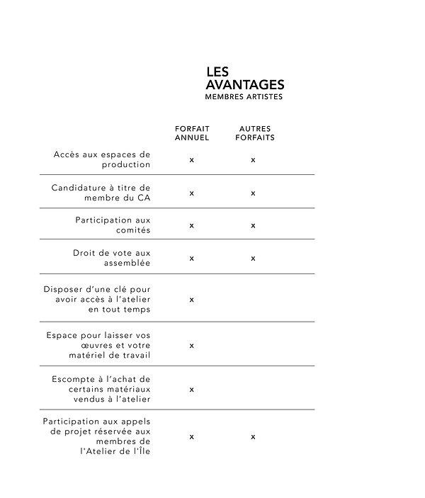 07_Tableau_Avantages_Atelier.jpg