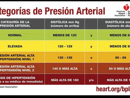 Ya revisaste tu presión arterial?