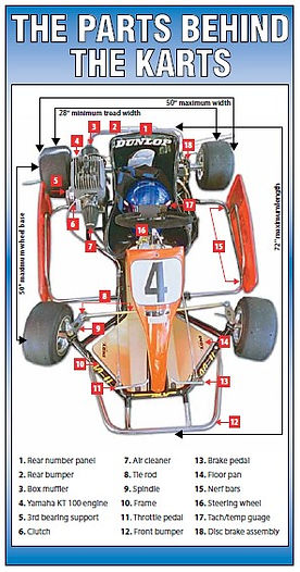 Parts of the kart.jpg