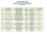 ARC BANDAMA LIST 2019.png