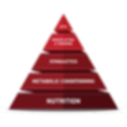Fitness-Pyramid-.png