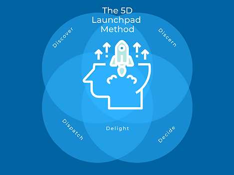1 The  5D Launchpad Method new.png