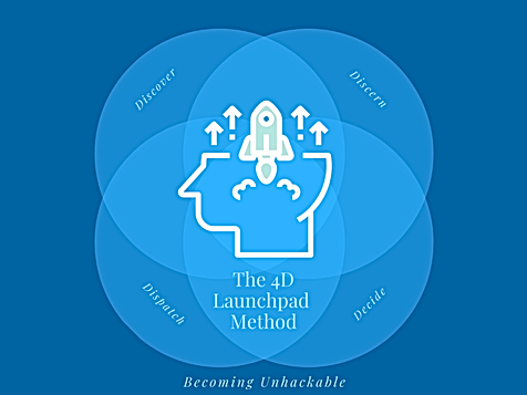 The Launchpad Method.png