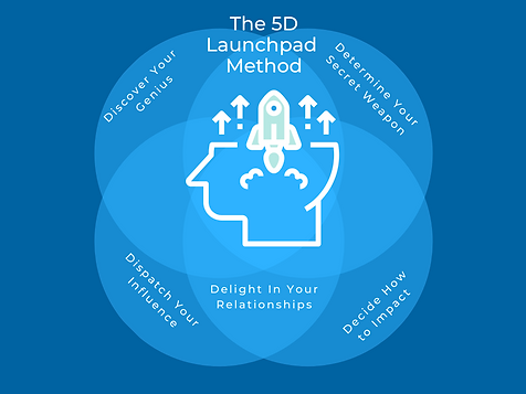 1 The  5D Launchpad Method new (1).png