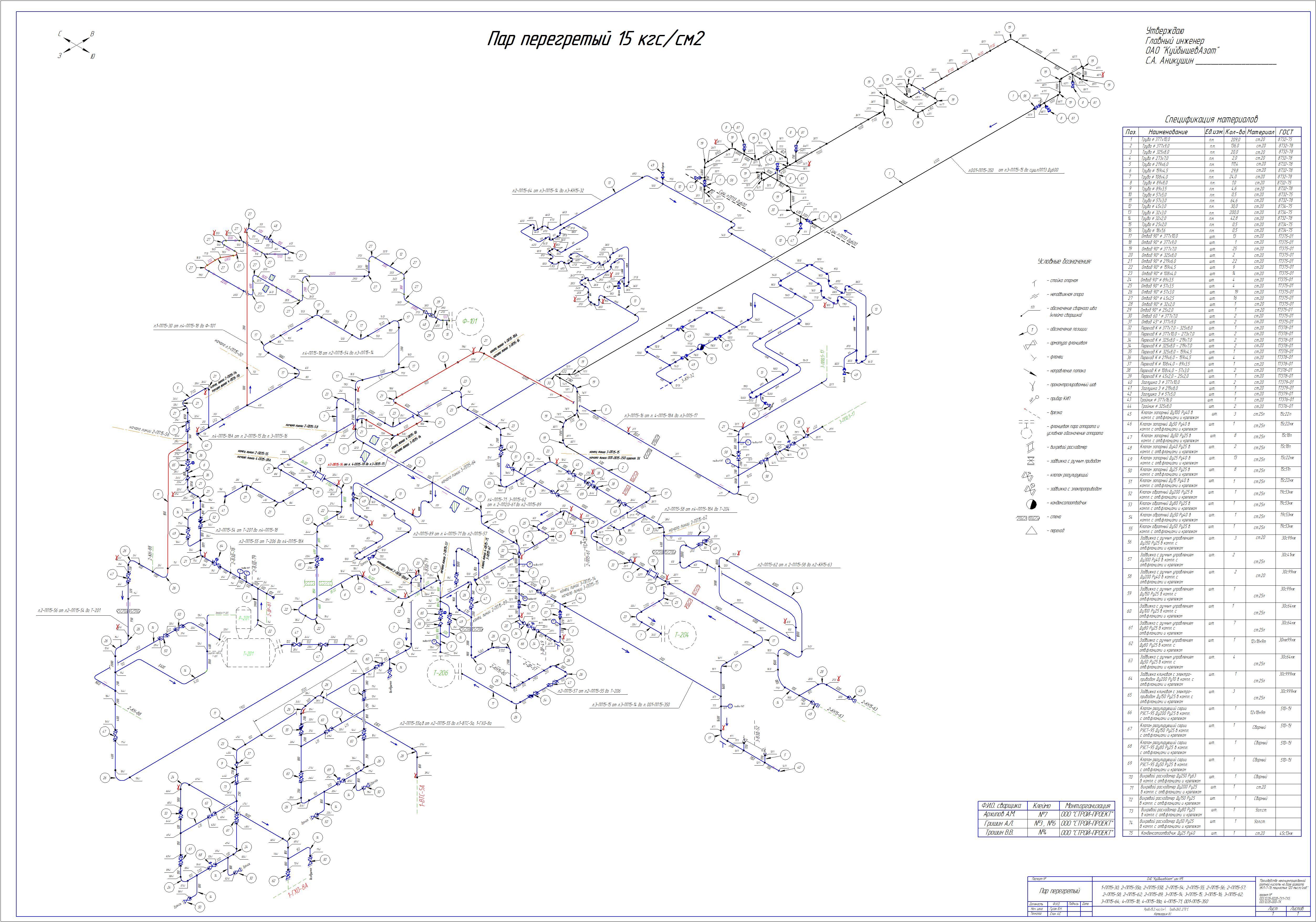 Паропровод 1.5МПа на печать