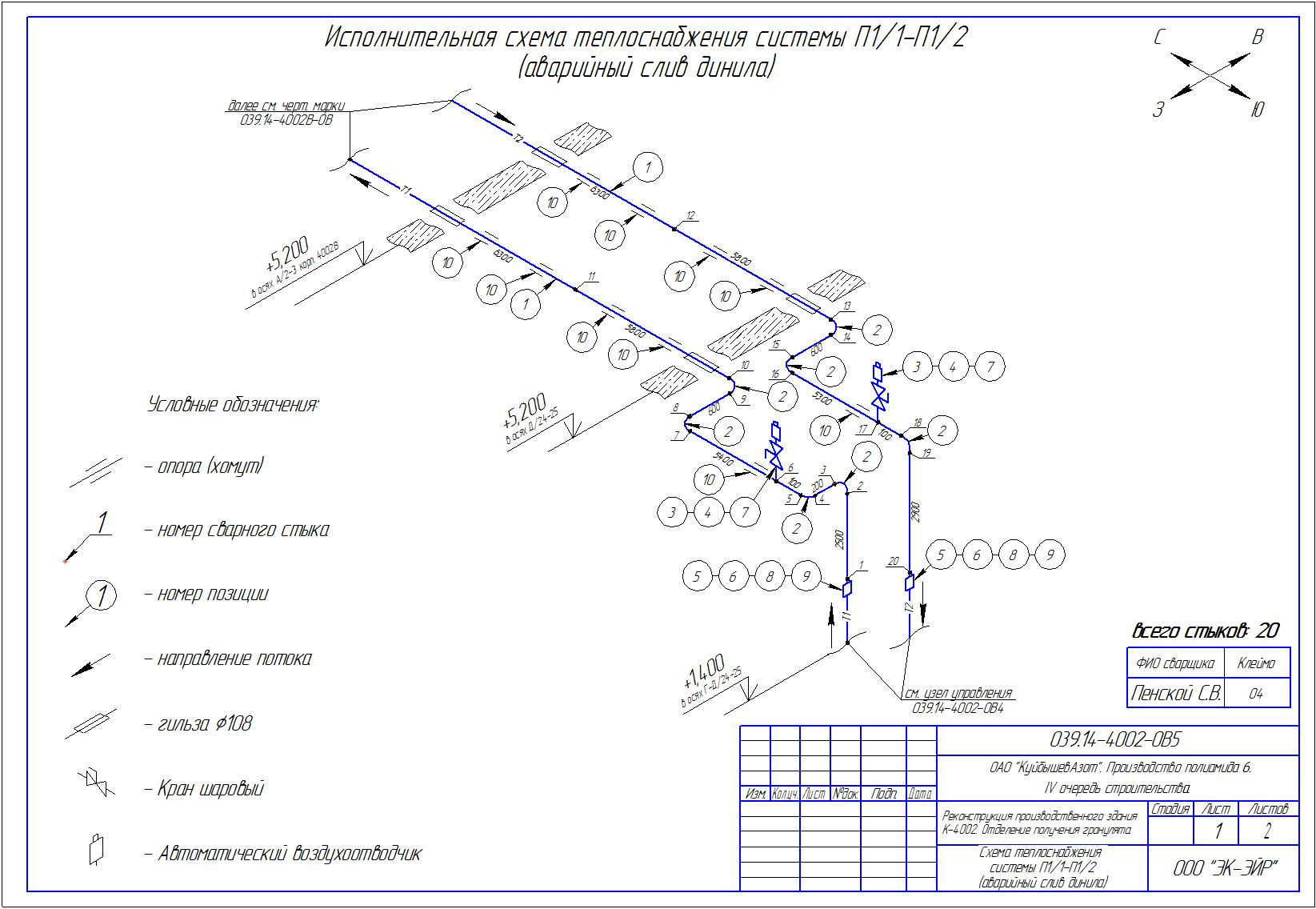 теплоснабжение систем П1.1,П1.2