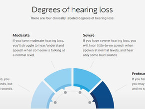 By the time we reach 65, one in three of us will have a hearing impairment.