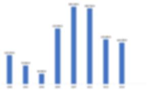 Histogramme%2520AO_edited_edited.jpg