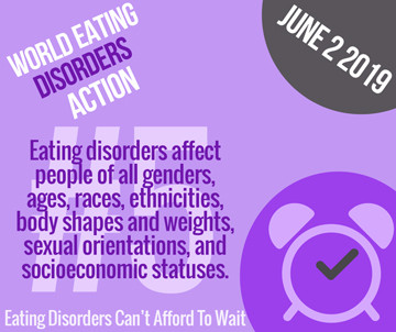 World Eating Disorders Day 2019