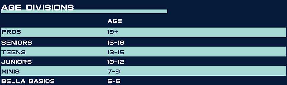 Age_Divisions.png