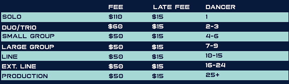 Nationals_Competition_Fees.png