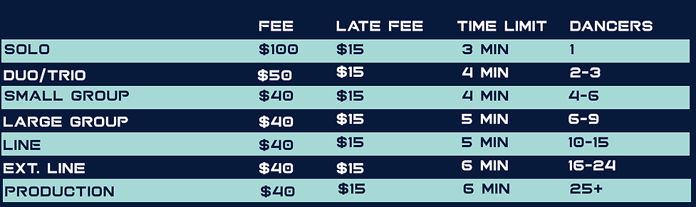 competition_fees.png
