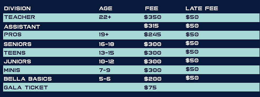 Nationals_Fees.png