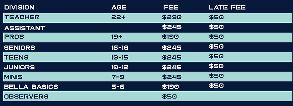 Convention_Fees.png