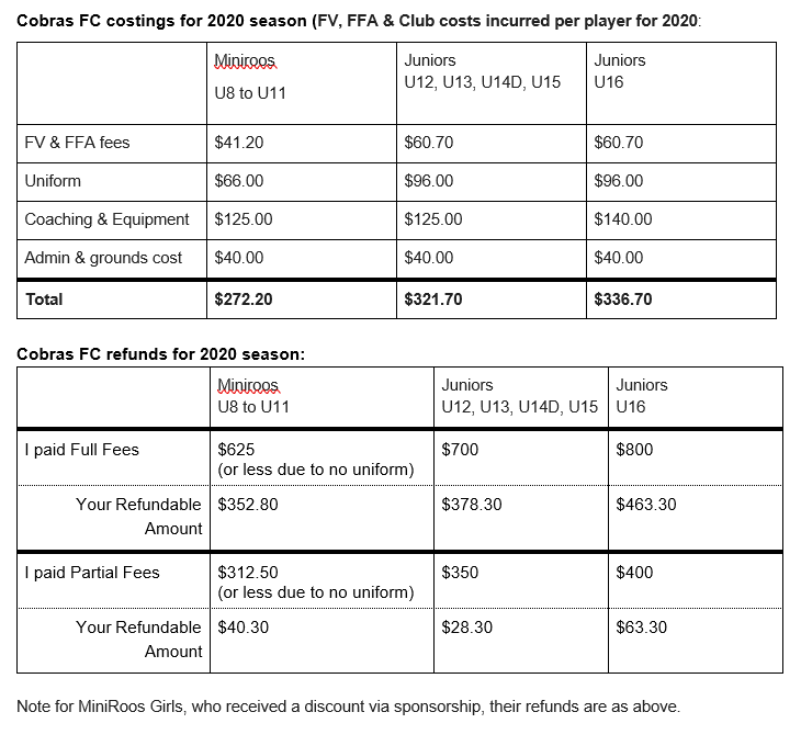 Table of fees.PNG