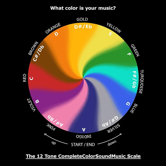 What Color Is Your Music (2).JPG