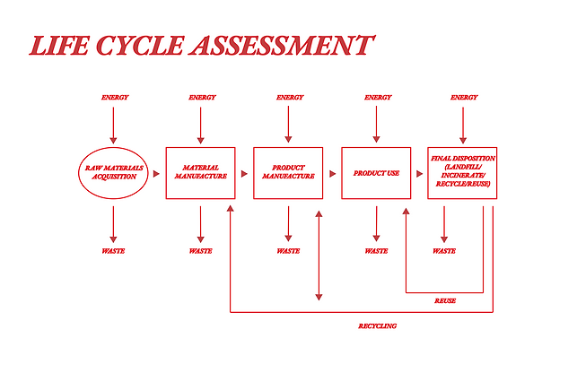 lca diagram red.2.png