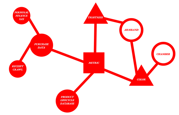 product system map.3.png
