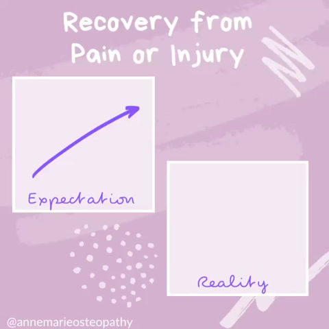 What Recovery Actually Looks Like.