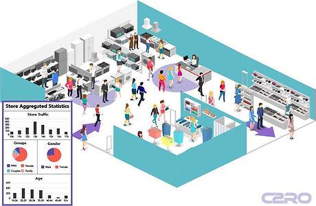 4.-Retail_Traffic-Flow.jpg