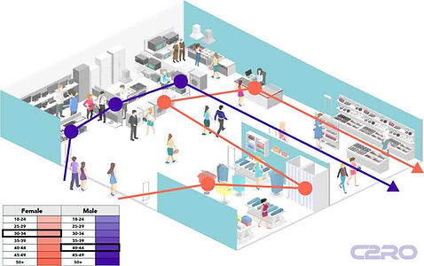 1.-Retail_Demographically-Classified-Jou