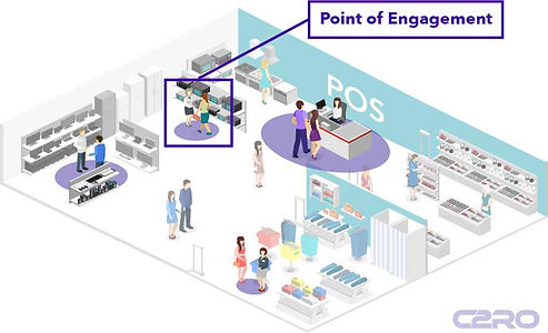 2.-Retail_Visitor-and-Staff-Engagement.j