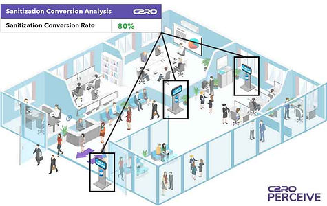 5. Sanitization-Conversion.jpg