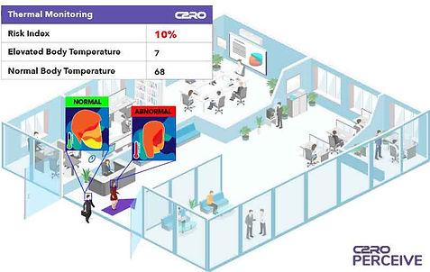 1. Thermal-Screening.jpg