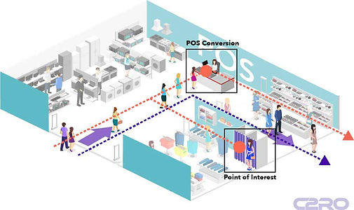 3.-Retail_Path-to-Purchase.jpg