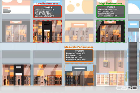 2.-Shopping-Centers_Tenant-Performance.j