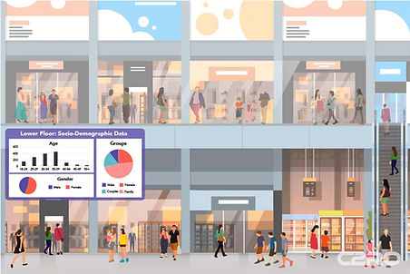 4.-Shopping-Centers_Demographically-Clas
