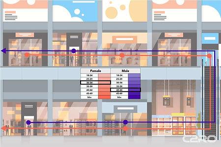 3.-Shopping-Centers_Cross-Shopping-Patte