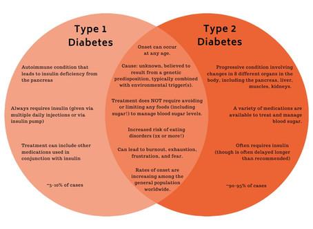 What Venn diagrams can teach us about diabetes