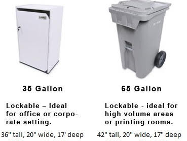 Paper Shredding Bins and Containers