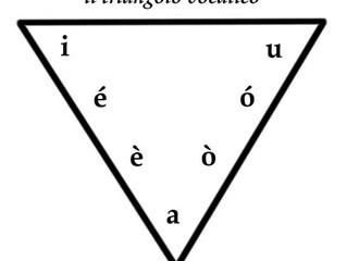 Quante sono le vocali in italiano?